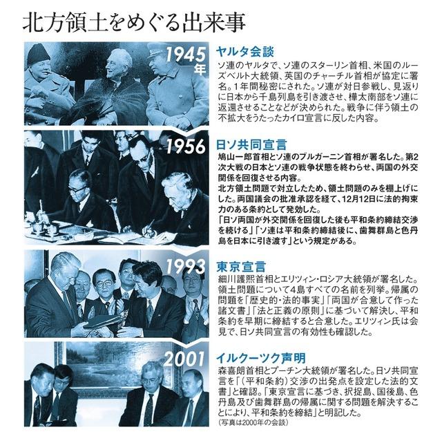 hirotsu-motoko.com::外交・防衛